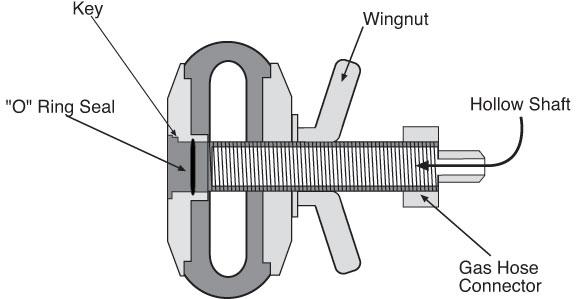 Weld Purge Plugs Orbital Welding